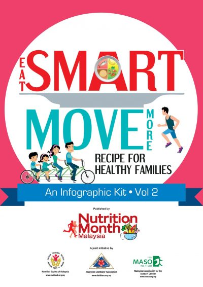 Eat Smart + Move More = Recipe for Healthy Families