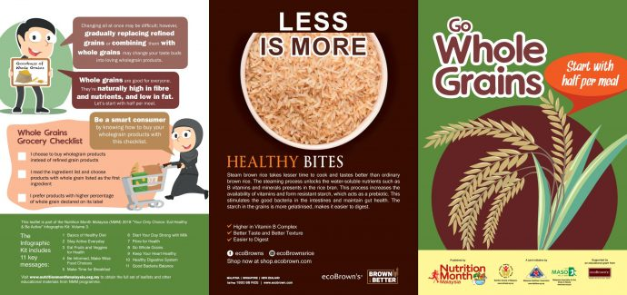 Go Whole Grains