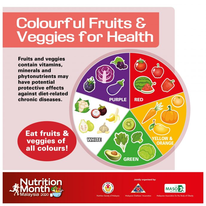 Eat fruits and veggies of all colours!