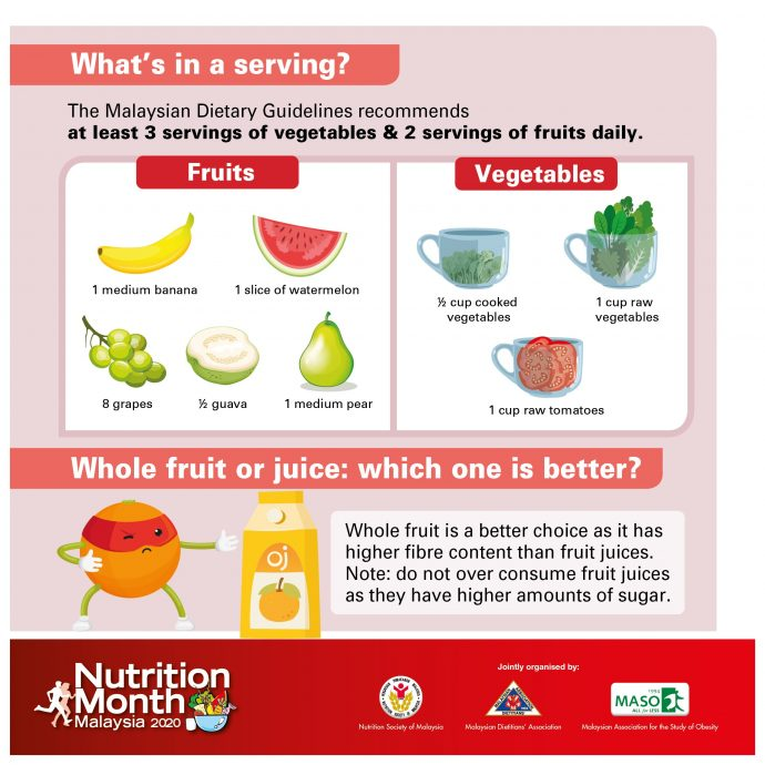 What's in a serving? Whole fruit or juice: which one is better?
