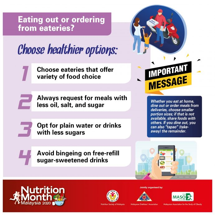 Eating out or ordering from eateries?