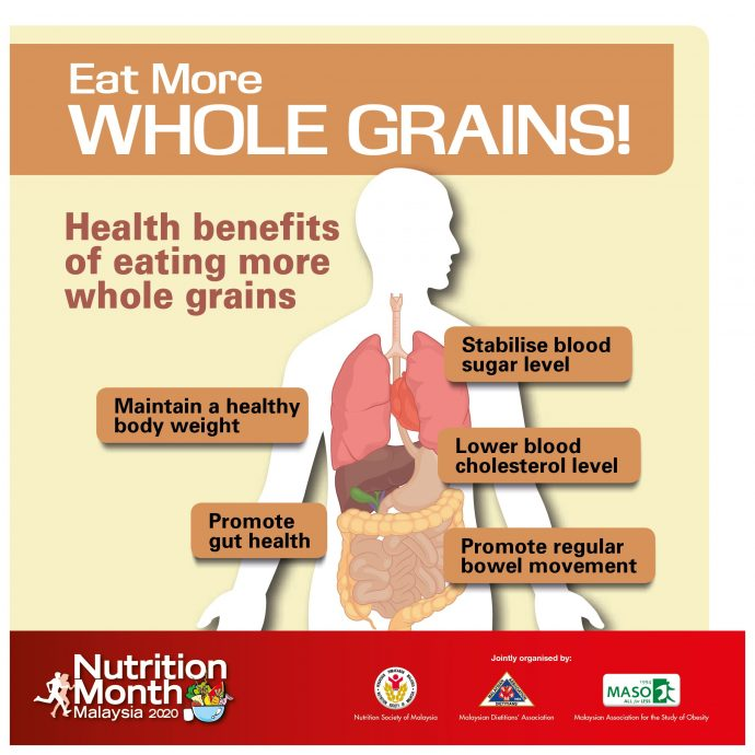 Health benefits of eating more whole grains.