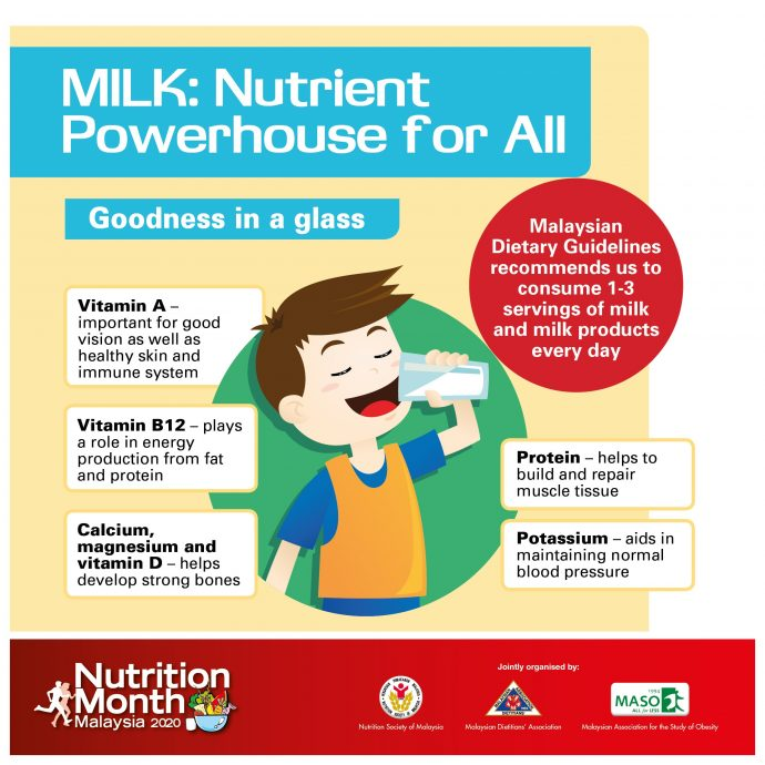 Malaysian Dietary Guidelines recommends us to consume 1-3 servings of milk and milk products every day.