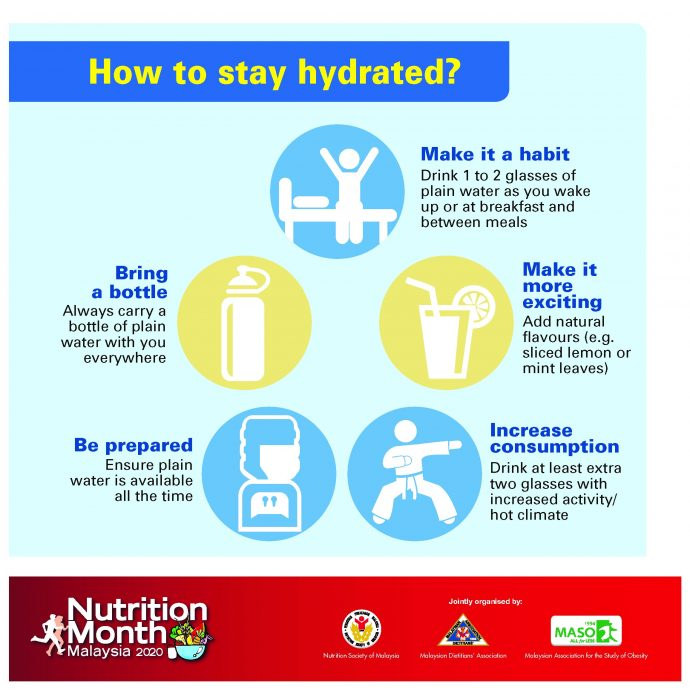 How to stay hydrated?